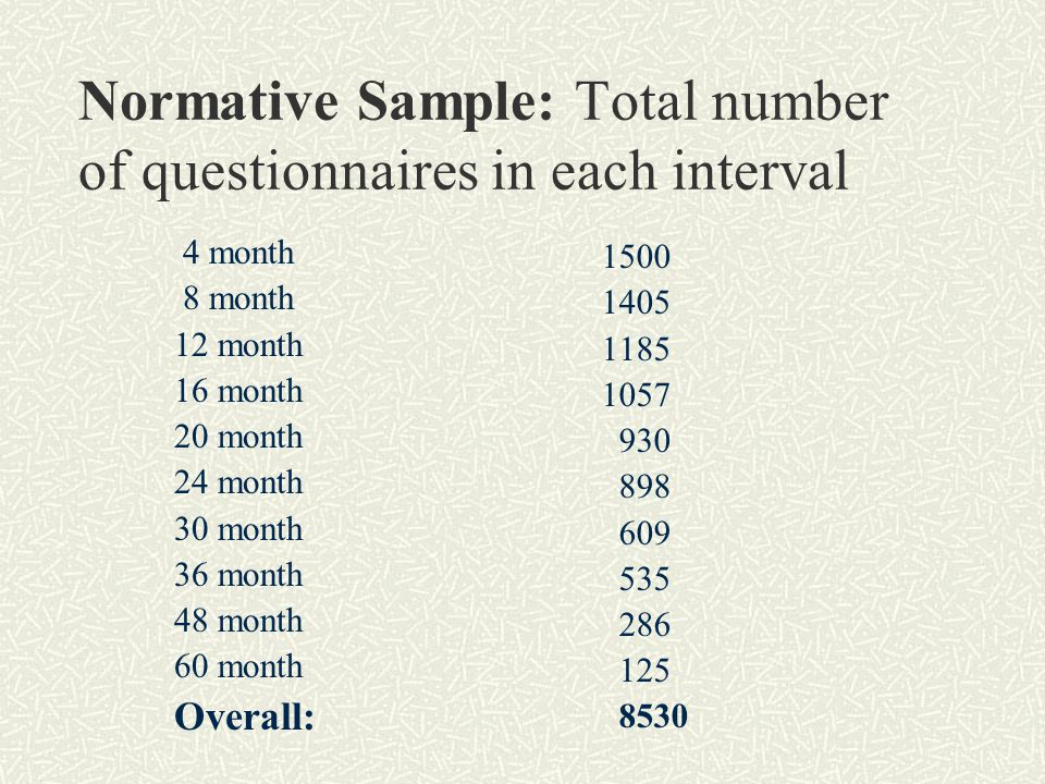 Normative Sample: Total number of questionnaires in each interval 4 month 8 month 12 month 16 month 20 month 24 month 30 month 36 month 48 month 60 mo