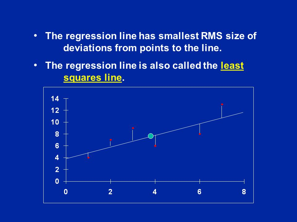 The regression line is also called the least squares line.