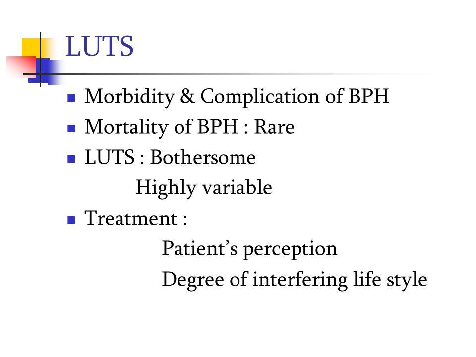 Natural History of BPH Change of Symptom Score