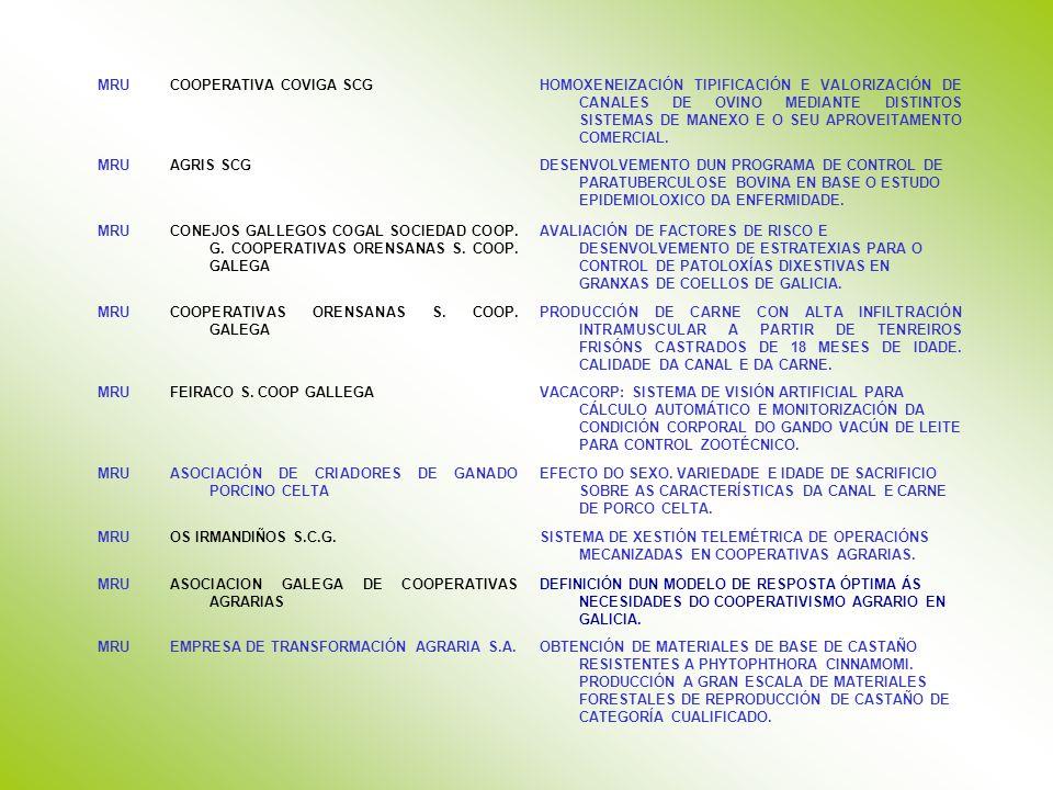 MRUCOOPERATIVA COVIGA SCGHOMOXENEIZACIÓN TIPIFICACIÓN E VALORIZACIÓN DE CANALES DE OVINO MEDIANTE DISTINTOS SISTEMAS DE MANEXO E O SEU APROVEITAMENTO COMERCIAL.