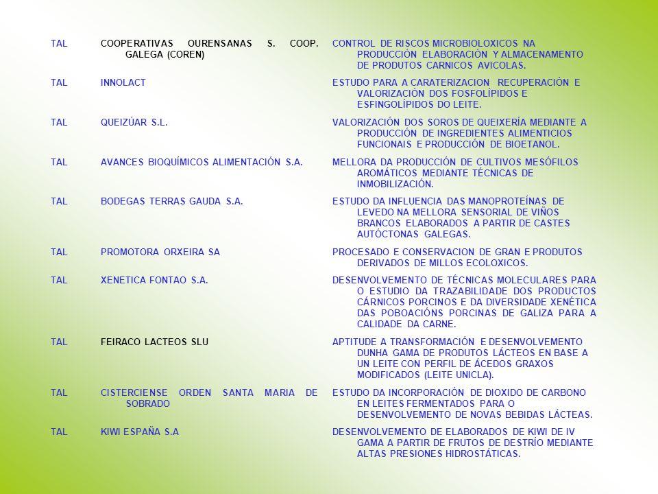 TALCOOPERATIVAS OURENSANAS S. COOP.