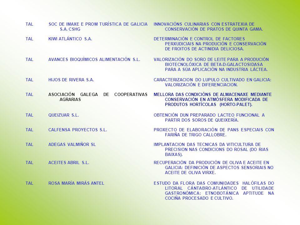 TALSOC DE IMAXE E PROM TURÍSTICA DE GALICIA S.A.