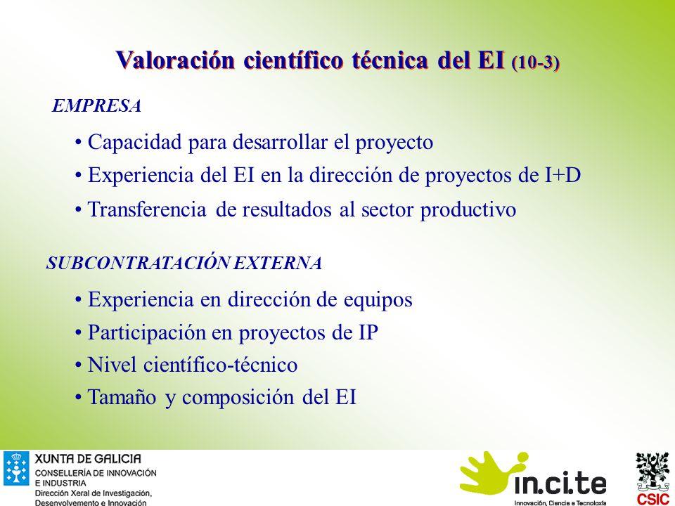 EMPRESA Capacidad para desarrollar el proyecto Experiencia del EI en la dirección de proyectos de I+D Transferencia de resultados al sector productivo SUBCONTRATACIÓN EXTERNA Experiencia en dirección de equipos Participación en proyectos de IP Nivel científico-técnico Tamaño y composición del EI Valoración científico técnica del EI (10-3)