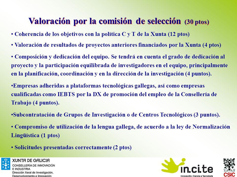 Coherencia de los objetivos con la política C y T de la Xunta (12 ptos) Valoración de resultados de proyectos anteriores financiados por la Xunta (4 ptos) Composición y dedicación del equipo.