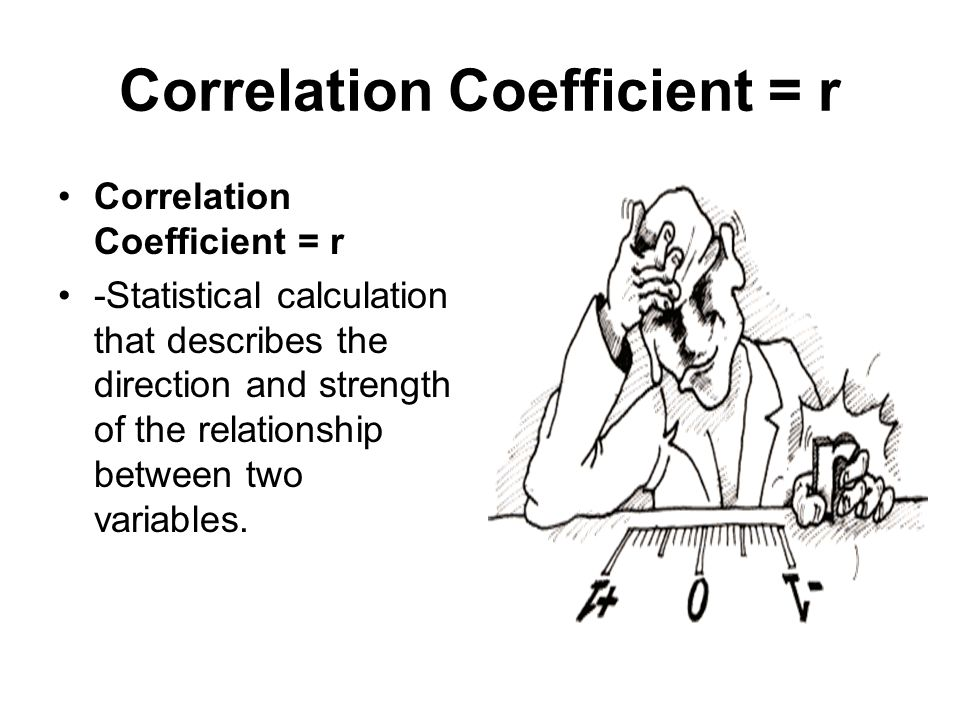 Correlation Coefficient = r -Statistical calculation that describes the direction and strength of the relationship between two variables.