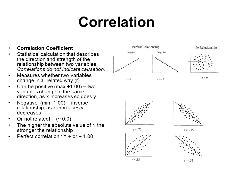Correlation Correlation Coefficient Statistical calculation that describes the direction and strength of the relationship between two variables.