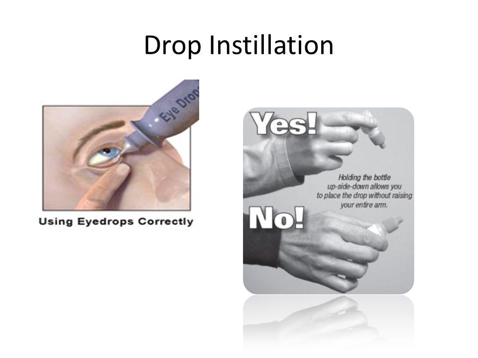 Drop Instillation