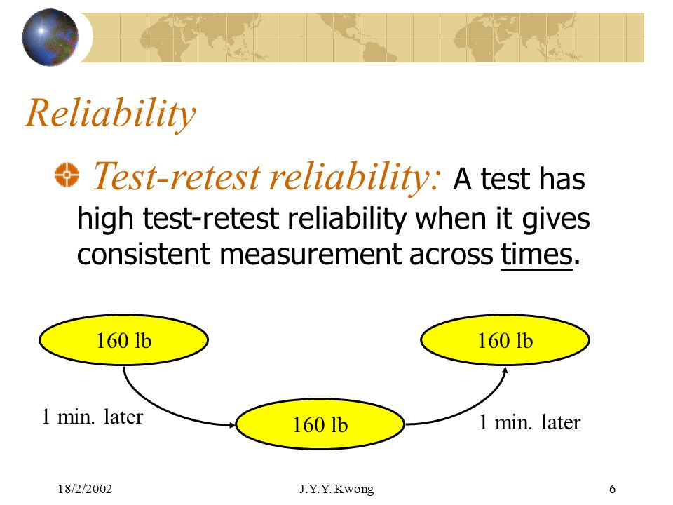 18/2/2002J.Y.Y. Kwong5 168 lb Reliability A test is reliable when it gives consistent measurements across repeated observations. 170 lb 1 min. later Y