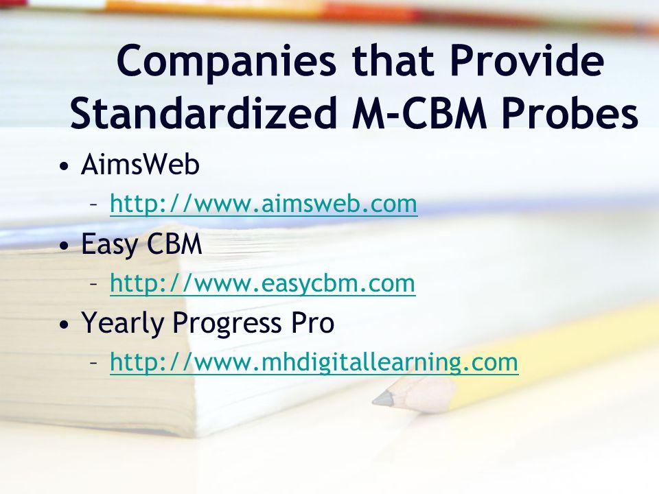 Companies that Provide Standardized M-CBM Probes AimsWeb –http://www.aimsweb.comhttp://www.aimsweb.com Easy CBM –http://www.easycbm.comhttp://www.easy