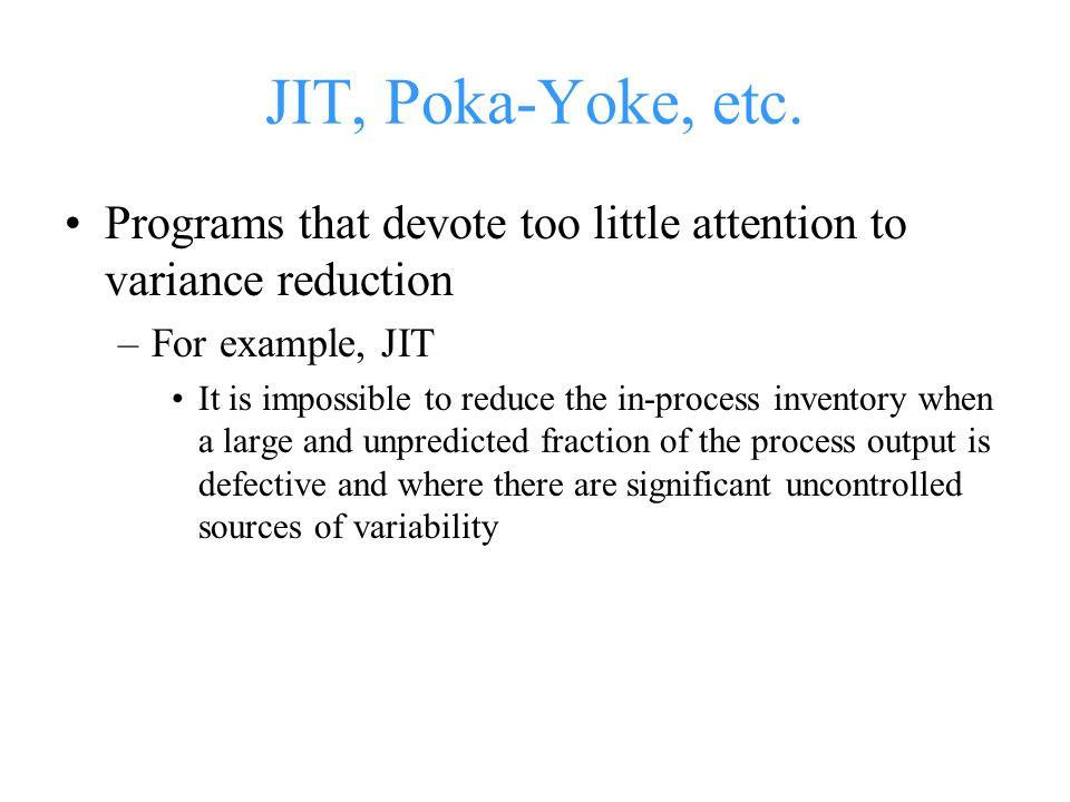 JIT, Poka-Yoke, etc.