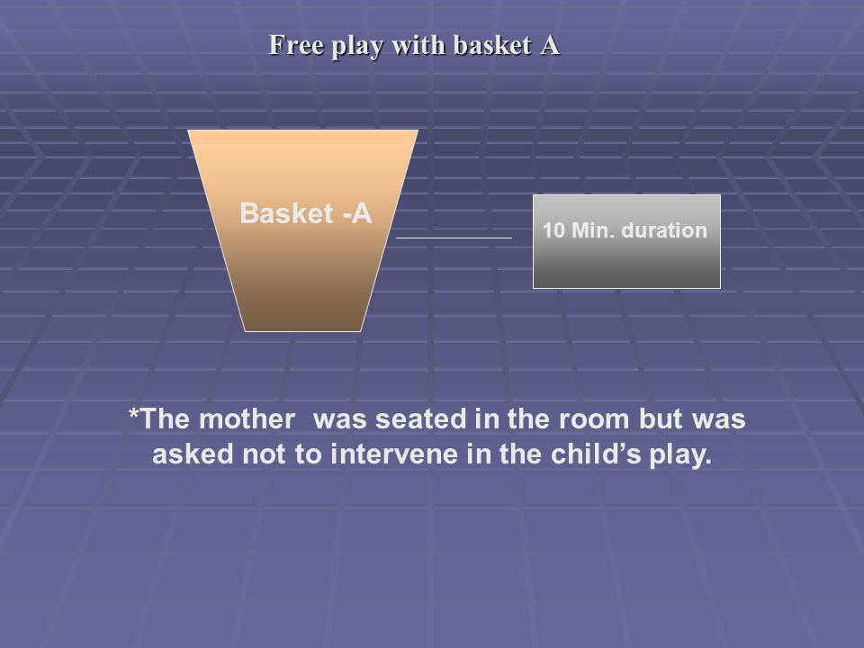 Free play with basket A Free play with basket A Basket -A 10 Min.
