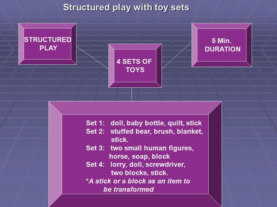 Structured play with toy sets Structured play with toy sets STRUCTURED PLAY 4 SETS OF TOYS 5 Min.