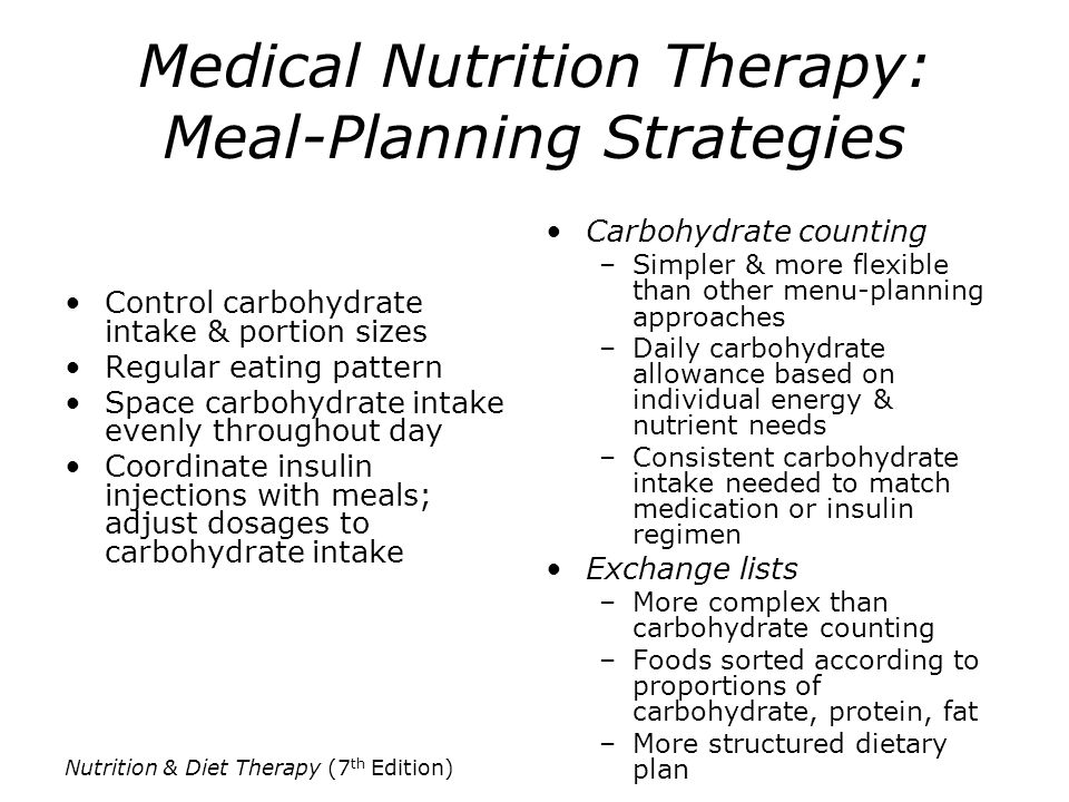 Medical nutrition therapy for diabetes mellitus and hypoglycemia of nondiabetic origin