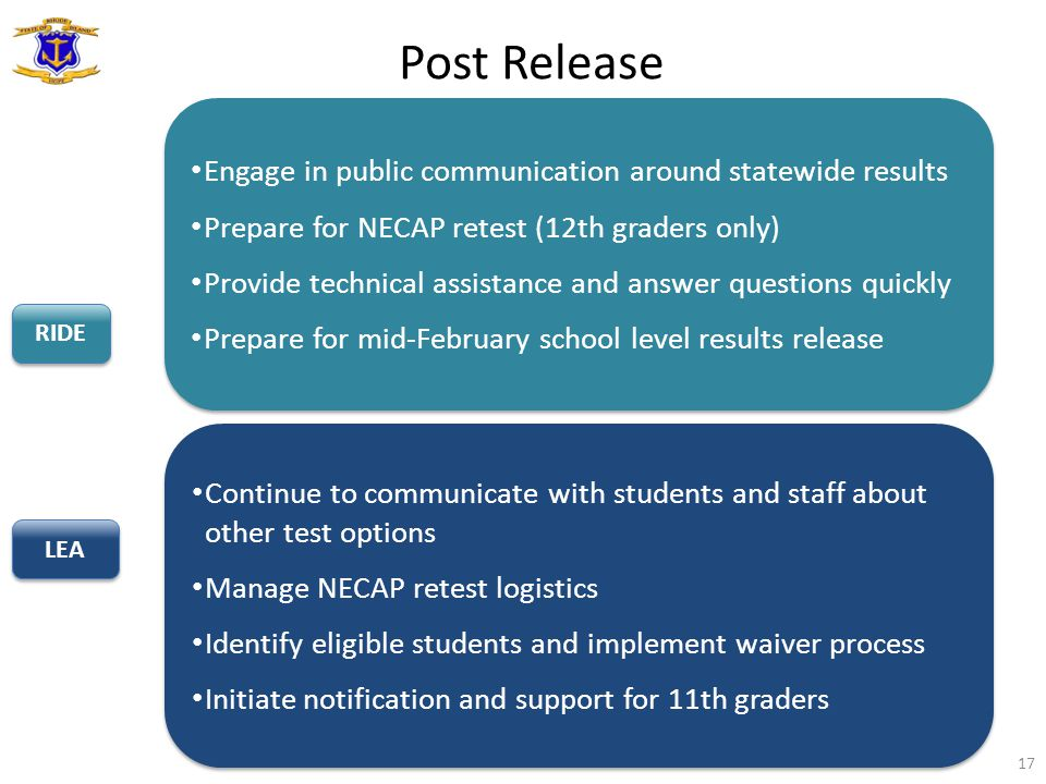 17 Continue to communicate with students and staff about other test options Manage NECAP retest logistics Identify eligible students and implement wai