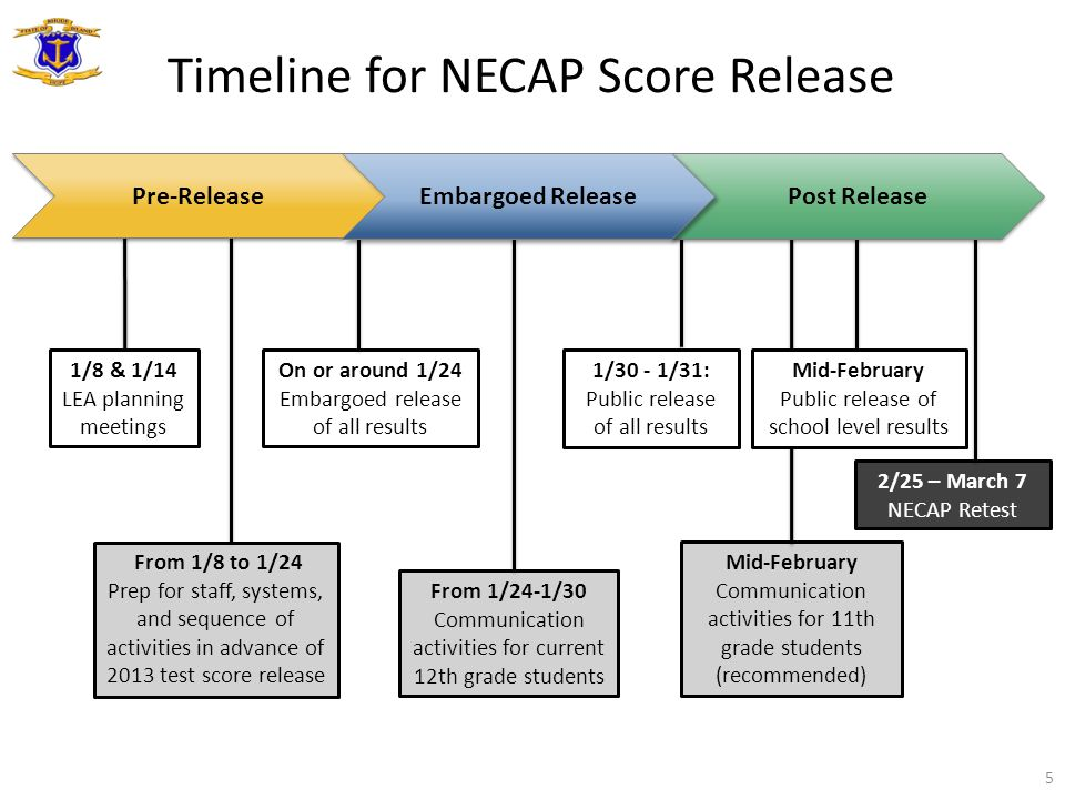 1/30 - 1/31: Public release of all results 2/25 – March 7 NECAP Retest Mid-February Communication activities for 11th grade students (recommended) Mid-February Public release of school level results Post Release Timeline for NECAP Score Release 16 Pre-Release Embargoed Release