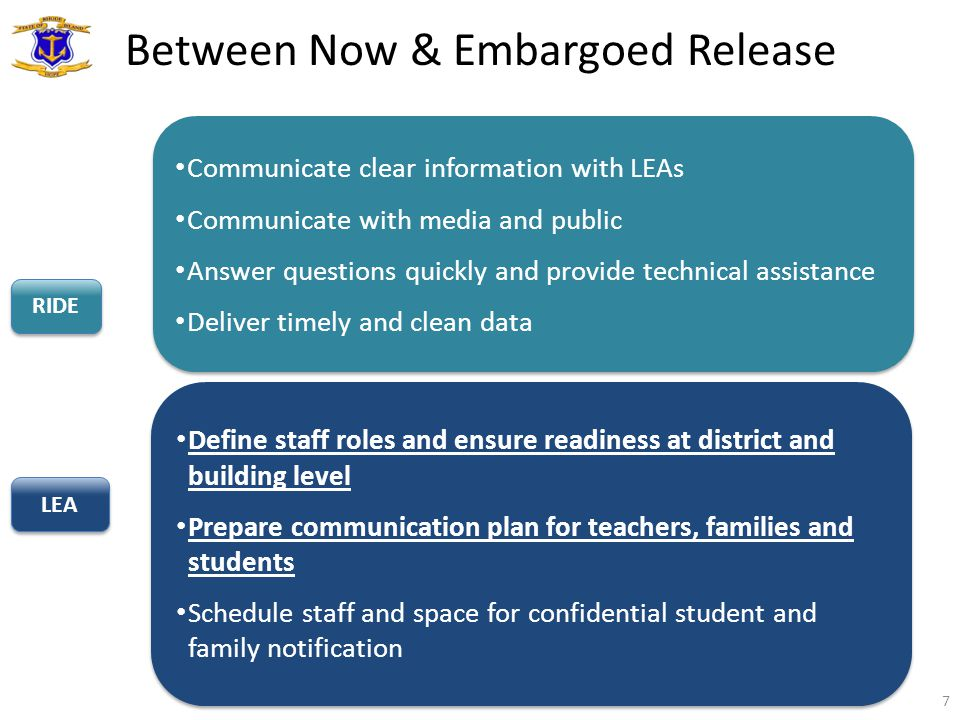 7 Define staff roles and ensure readiness at district and building level Prepare communication plan for teachers, families and students Schedule staff