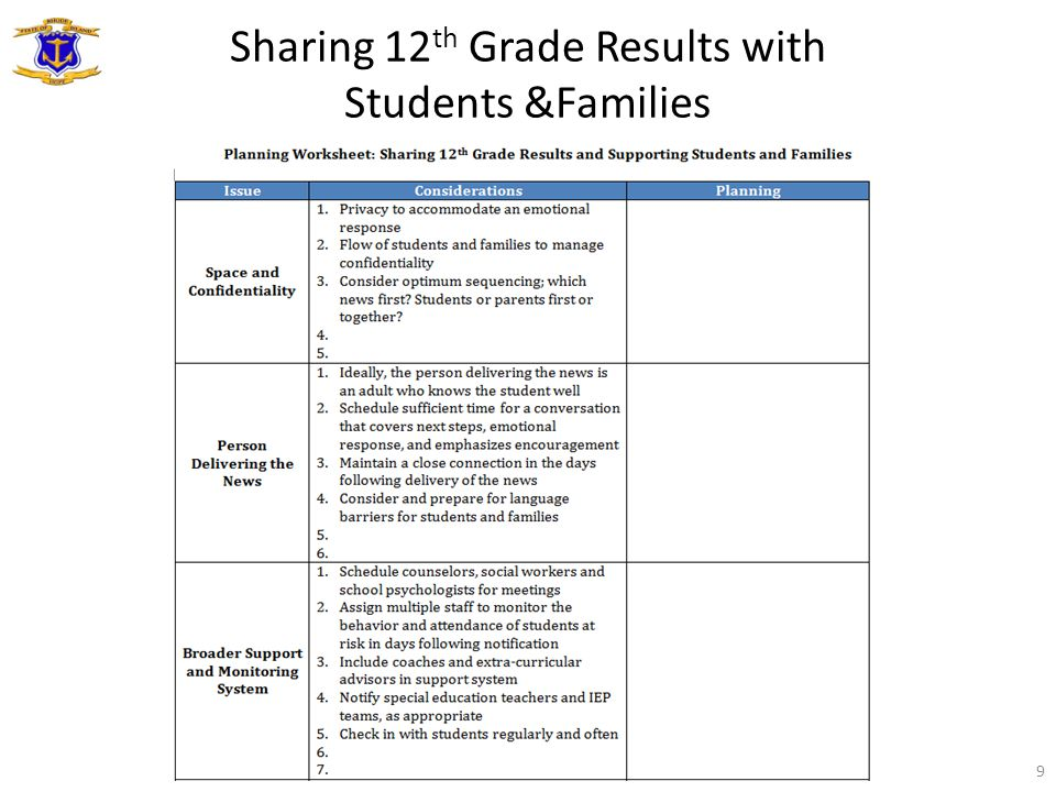 Sharing 12 th Grade Results with Students &Families 9