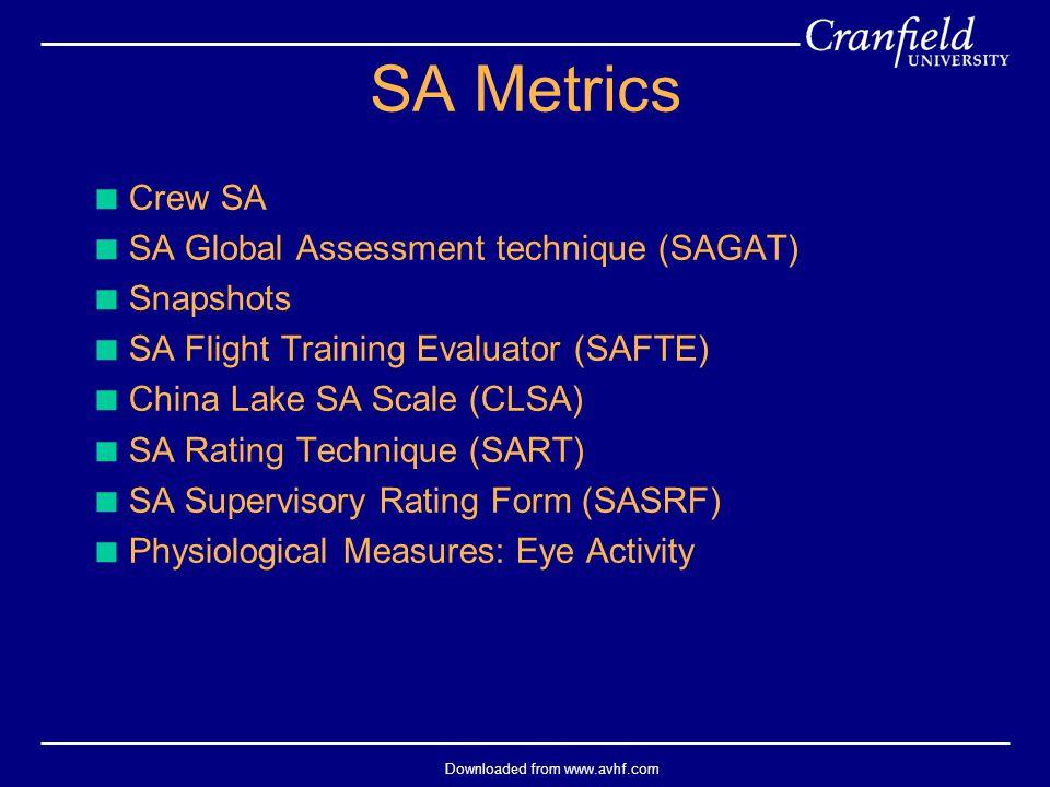 Downloaded from www.avhf.com SA Metrics  Crew SA  SA Global Assessment technique (SAGAT)  Snapshots  SA Flight Training Evaluator (SAFTE)  China Lake SA Scale (CLSA)  SA Rating Technique (SART)  SA Supervisory Rating Form (SASRF)  Physiological Measures: Eye Activity