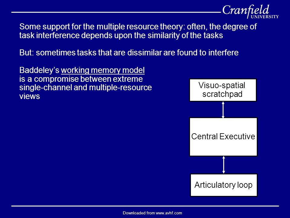Downloaded from www.avhf.com Some support for the multiple resource theory: often, the degree of task interference depends upon the similarity of the tasks But: sometimes tasks that are dissimilar are found to interfere Baddeley's working memory model is a compromise between extreme single-channel and multiple-resource views Central Executive Visuo-spatial scratchpad Articulatory loop