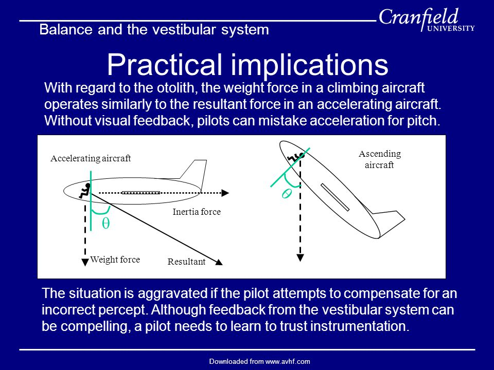 Downloaded from www.avhf.com Practical implications Balance and the vestibular system Accelerating aircraft The situation is aggravated if the pilot a