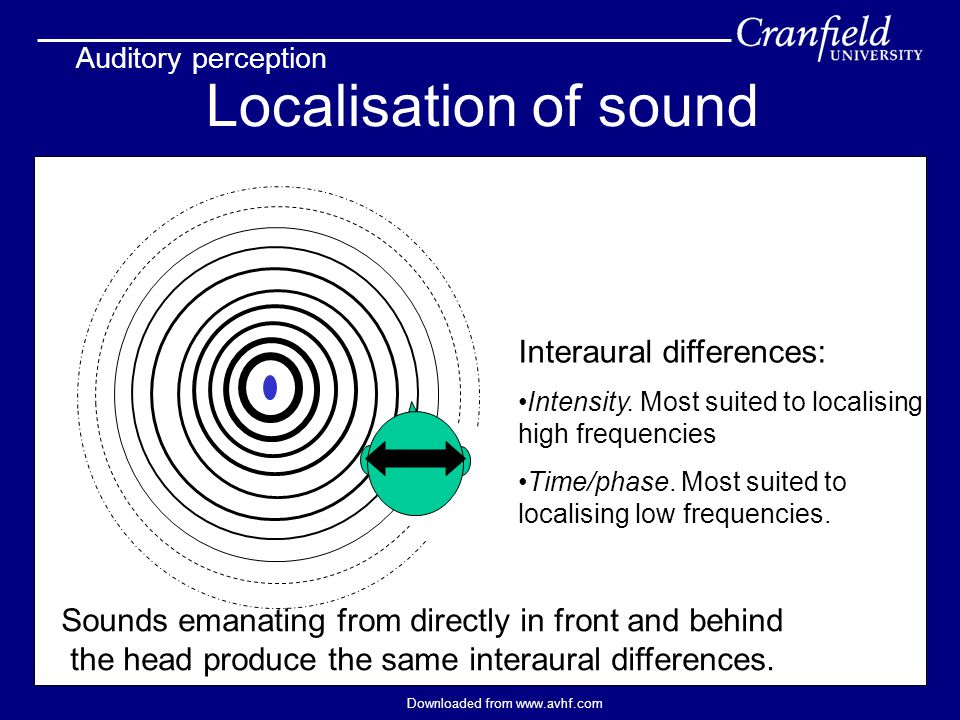 Downloaded from www.avhf.com Localisation of sound Auditory perception Interaural differences: Intensity. Most suited to localising high frequencies T