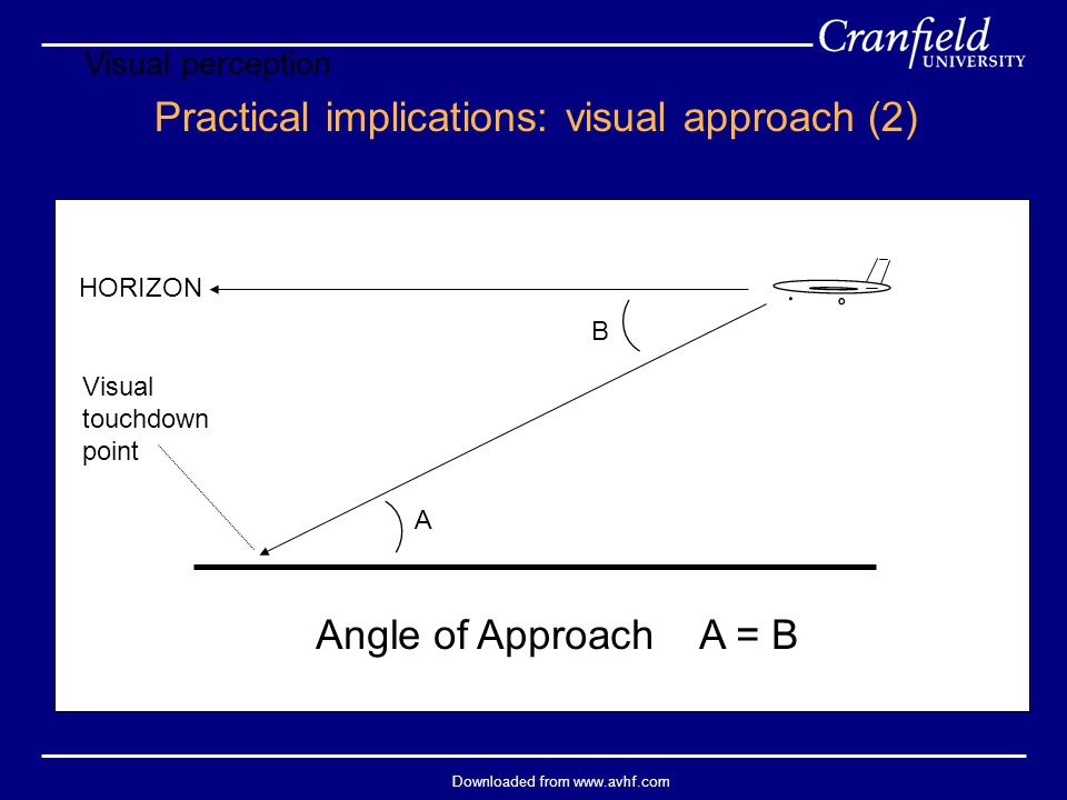 Downloaded from www.avhf.com Visual touchdown point HORIZON A B Angle of Approach A = B Practical implications: visual approach (2) Visual perception