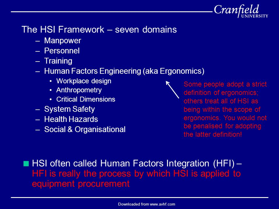 Downloaded from www.avhf.com The HSI Framework – seven domains –Manpower –Personnel –Training –Human Factors Engineering (aka Ergonomics) Workplace design Anthropometry Critical Dimensions –System Safety –Health Hazards –Social & Organisational  HSI often called Human Factors Integration (HFI) – HFI is really the process by which HSI is applied to equipment procurement Some people adopt a strict definition of ergonomics; others treat all of HSI as being within the scope of ergonomics.