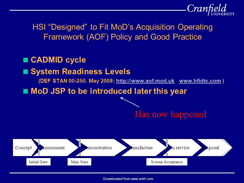 "Downloaded from www.avhf.com HSI ""Designed"" to Fit MoD's Acquisition Operating Framework (AOF) Policy and Good Practice  CADMID cycle  System Readin"