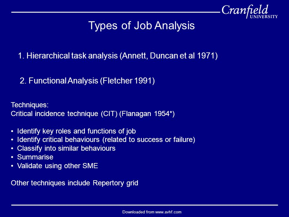 Downloaded from www.avhf.com Types of Job Analysis 1.