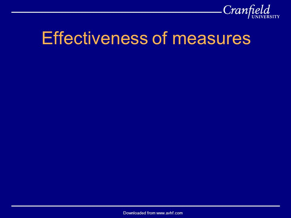 Downloaded from www.avhf.com Effectiveness of measures
