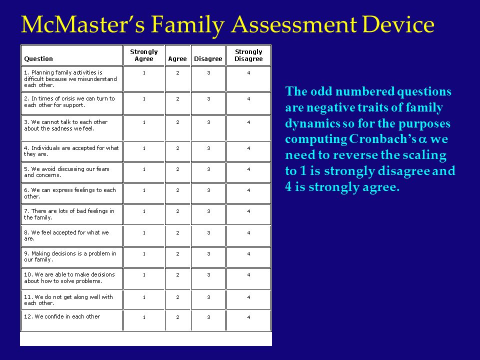 McMaster's Family Assessment Device The odd numbered questions are negative traits of family dynamics so for the purposes computing Cronbach's  we ne