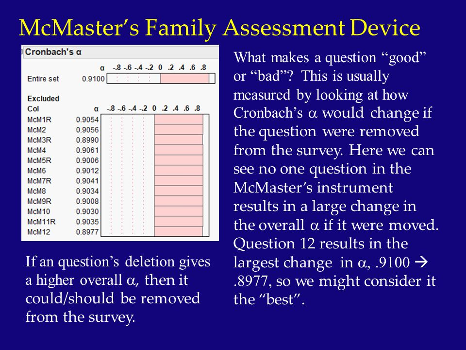"McMaster's Family Assessment Device What makes a question ""good"" or ""bad""? This is usually measured by looking at how Cronbach's  would change if the"