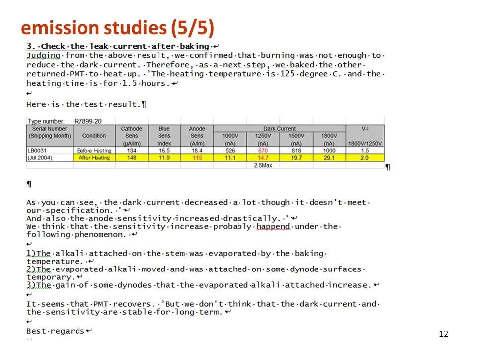 emission studies (5/5) 12 Yu. Guz
