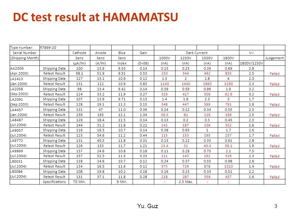 DC test result at HAMAMATSU 3 Yu.