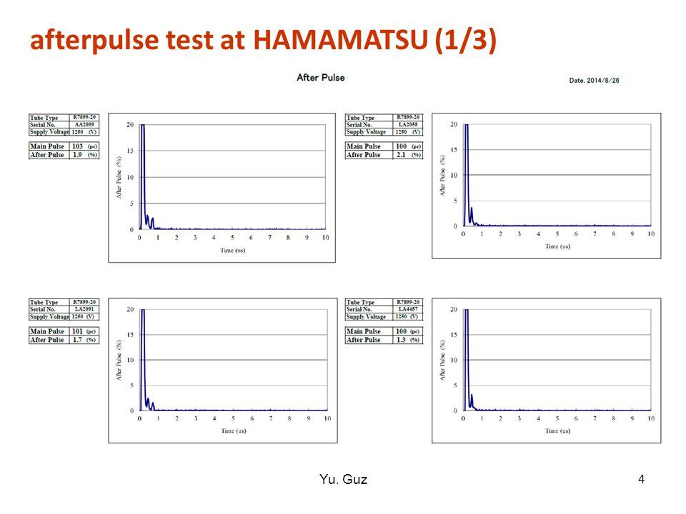 afterpulse test at HAMAMATSU (1/3) 4 Yu. Guz