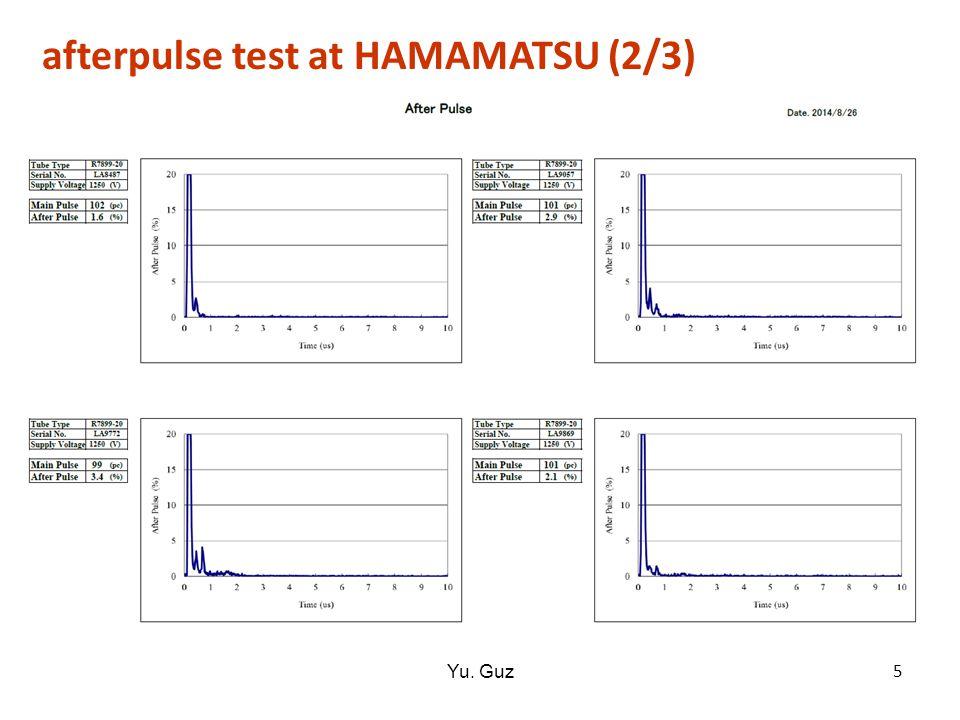afterpulse test at HAMAMATSU (2/3) 5 Yu. Guz