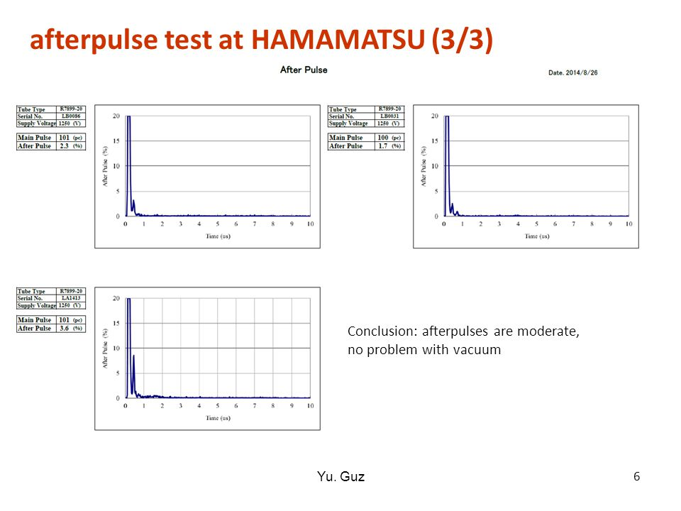 afterpulse test at HAMAMATSU (3/3) 6 Yu. Guz Conclusion: afterpulses are moderate, no problem with vacuum