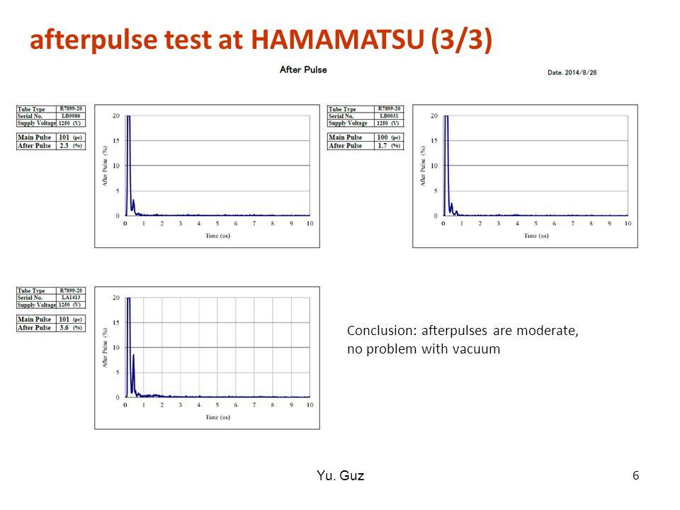 afterpulse test at HAMAMATSU (3/3) 6 Yu.