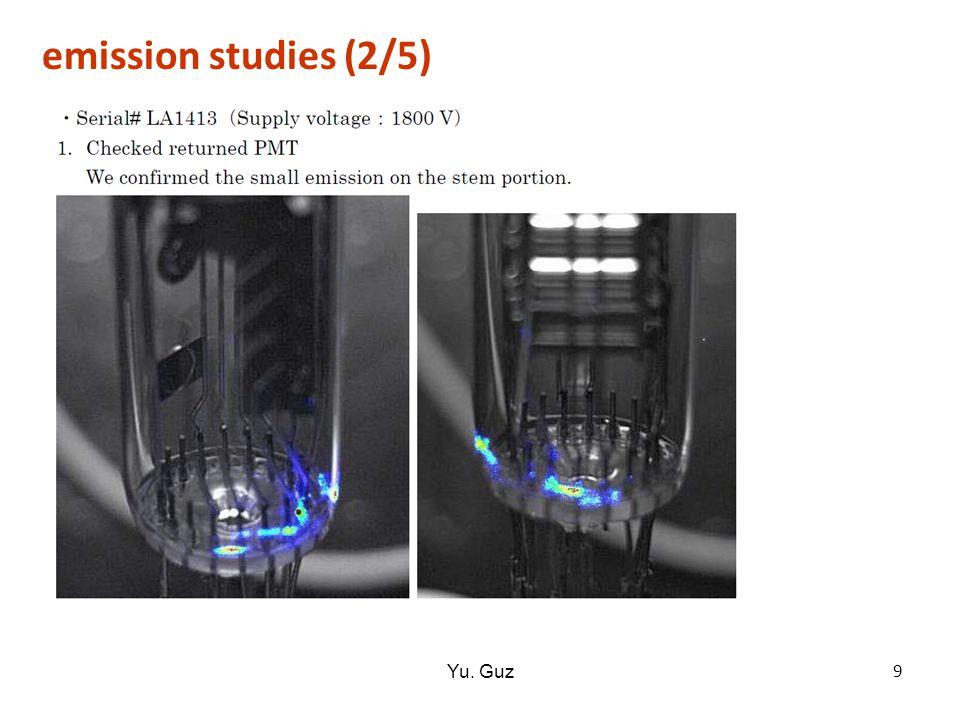 emission studies (2/5) 9 Yu. Guz