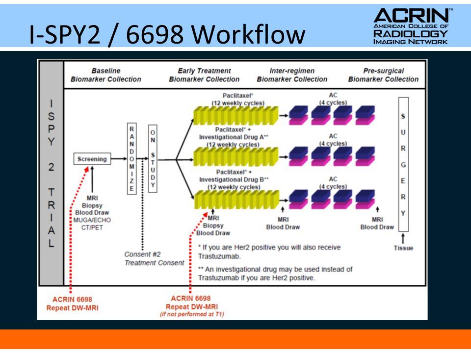 I-SPY2 / 6698 Workflow