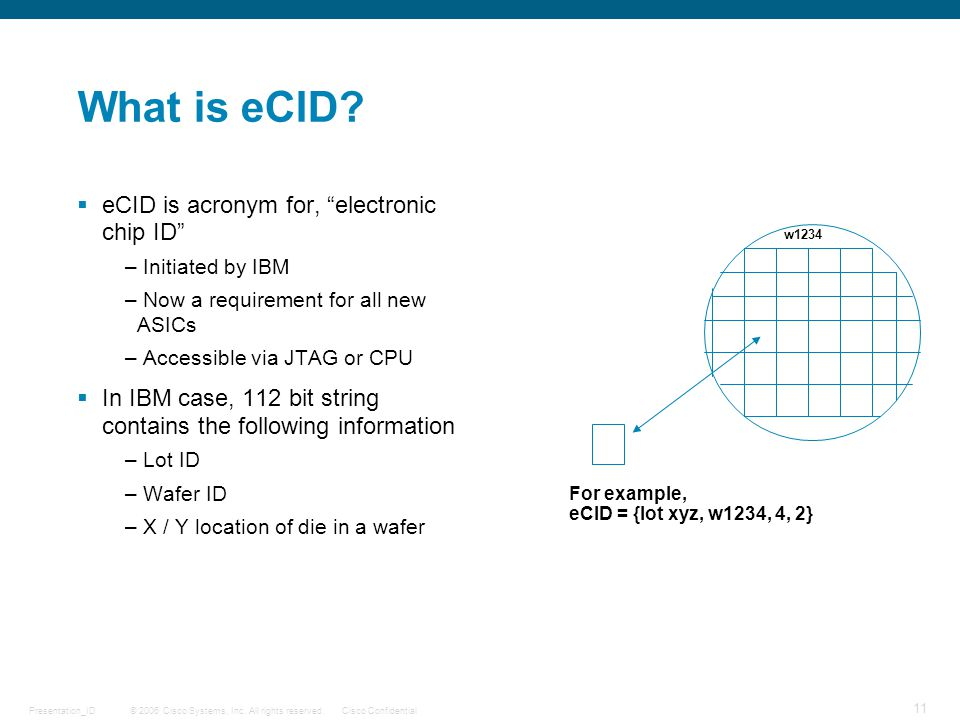 © 2006 Cisco Systems, Inc. All rights reserved.Cisco ConfidentialPresentation_ID 11 What is eCID.