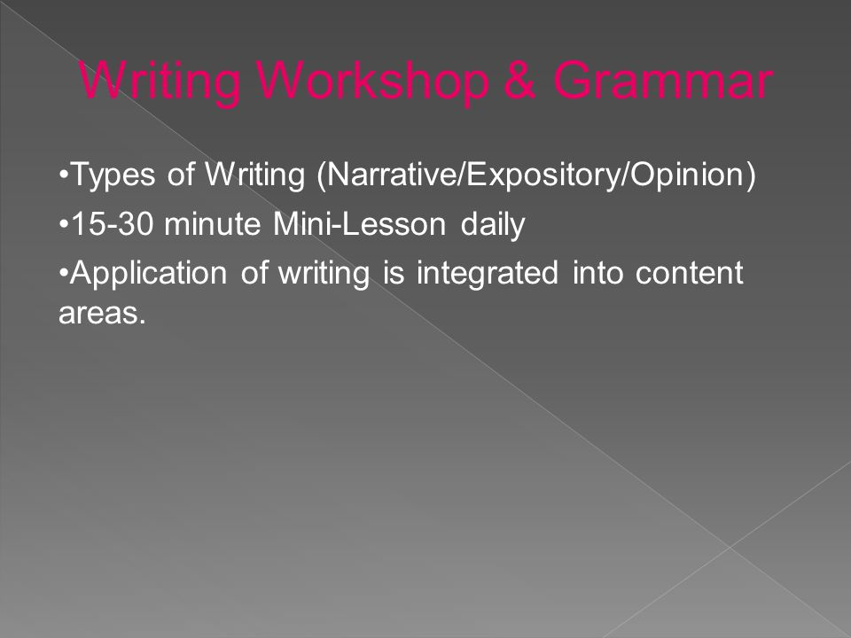 Writing Workshop & Grammar Types of Writing (Narrative/Expository/Opinion) minute Mini-Lesson daily Application of writing is integrated into content areas.