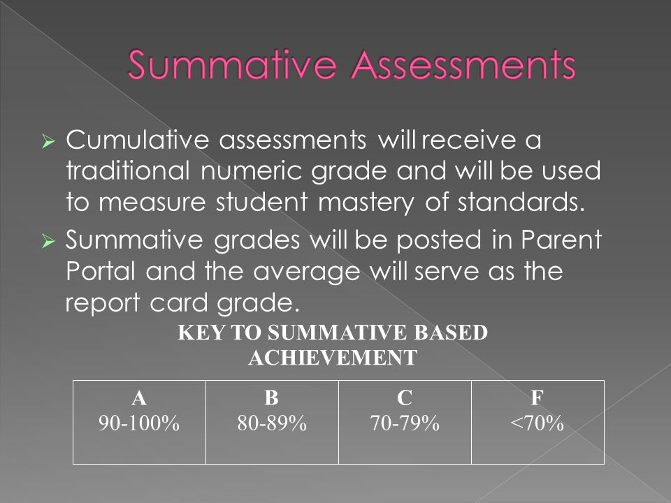  Cumulative assessments will receive a traditional numeric grade and will be used to measure student mastery of standards.
