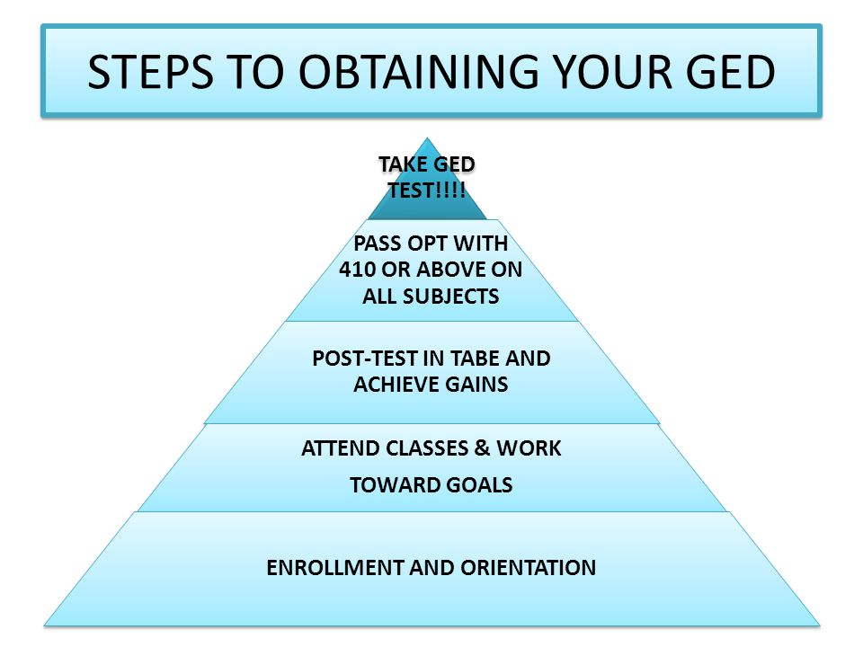 STEPS TO OBTAINING YOUR GED TAKE GED TEST!!!.