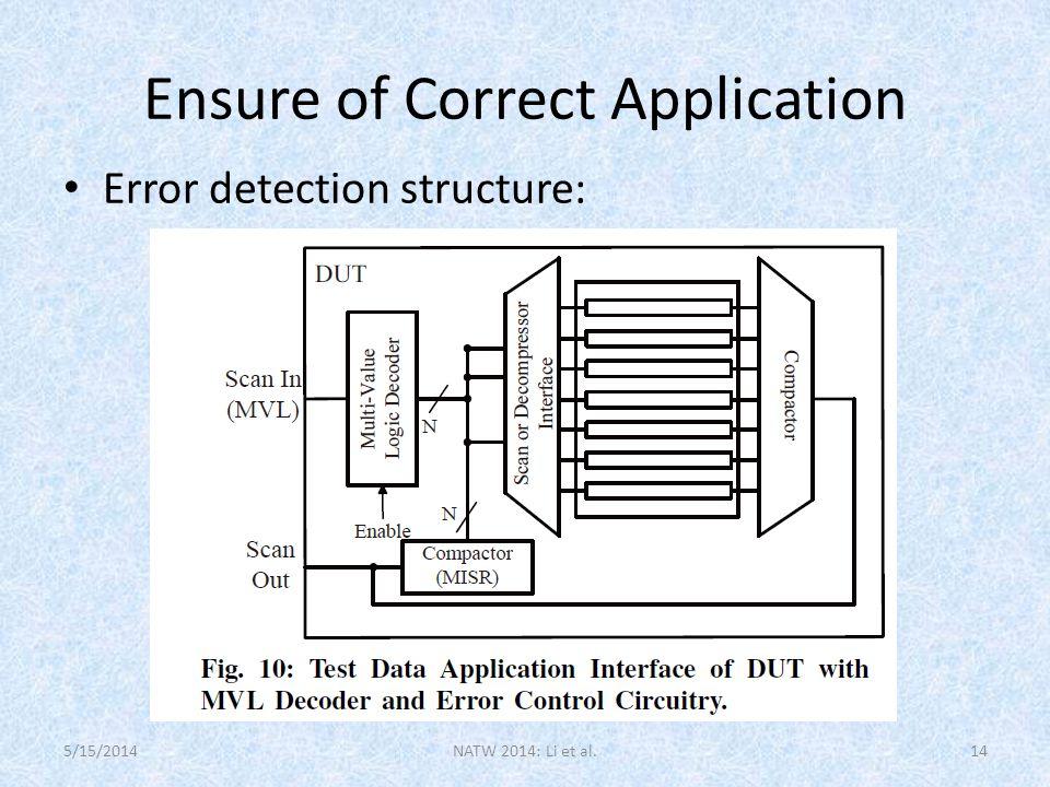 Ensure of Correct Application Error detection structure: NATW 2014: Li et al.145/15/2014