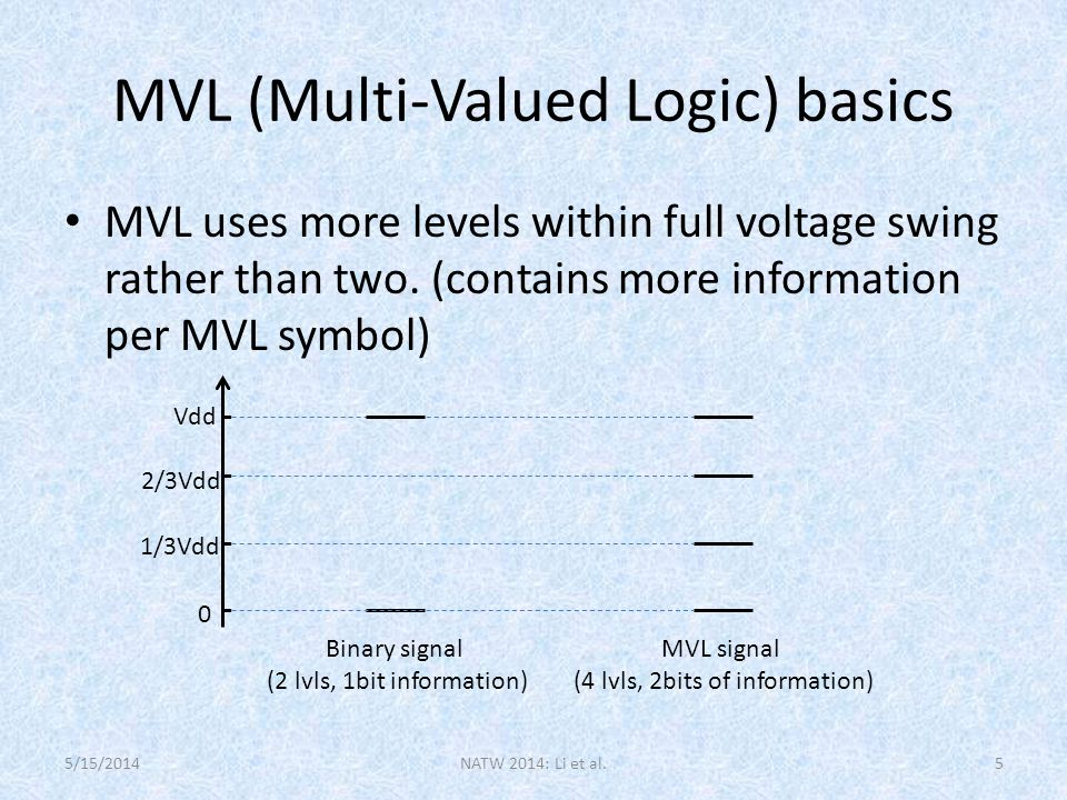MVL (Multi-Valued Logic) basics MVL uses more levels within full voltage swing rather than two.