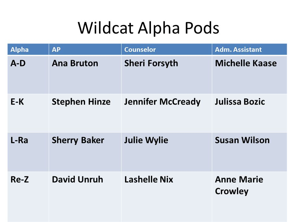 Wildcat Alpha Pods AlphaAPCounselorAdm.