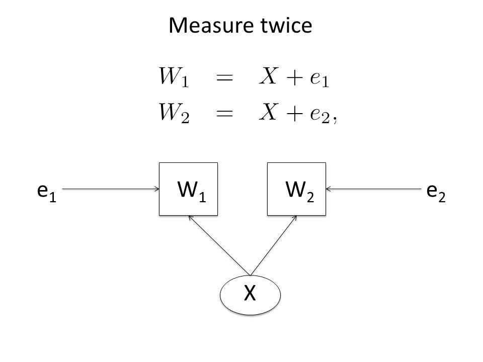 W2W2 X e2e2 W1W1 e1e1 Measure twice