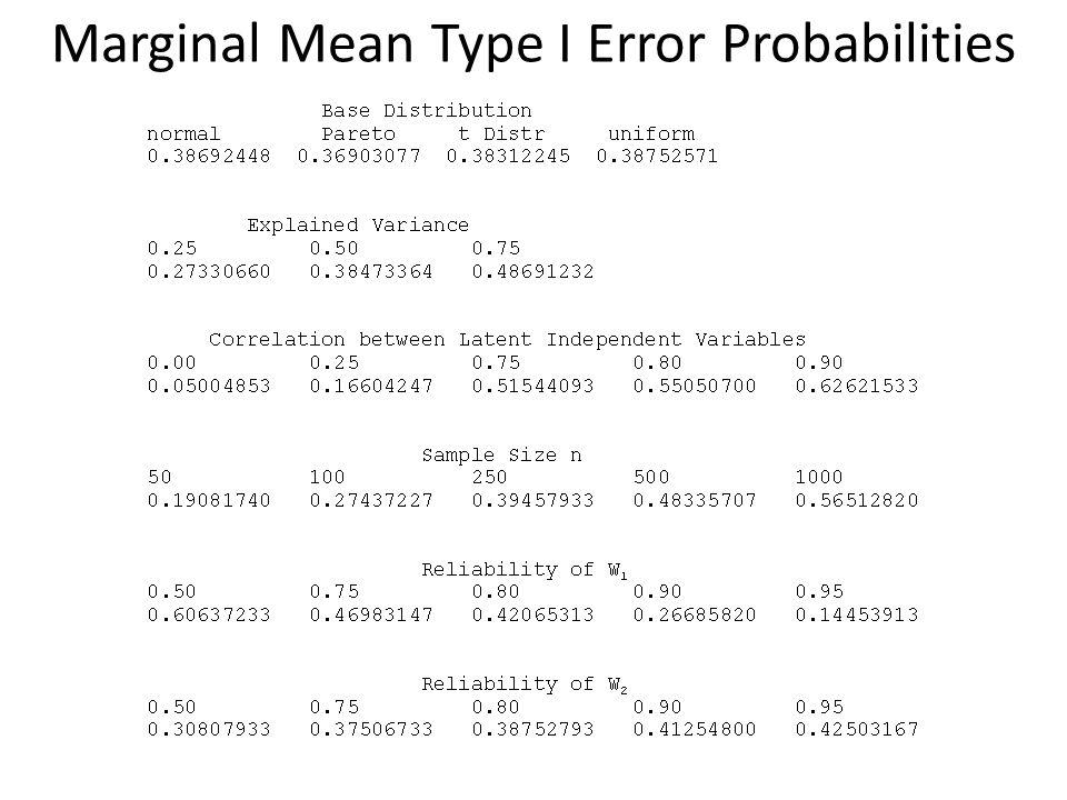 Marginal Mean Type I Error Probabilities