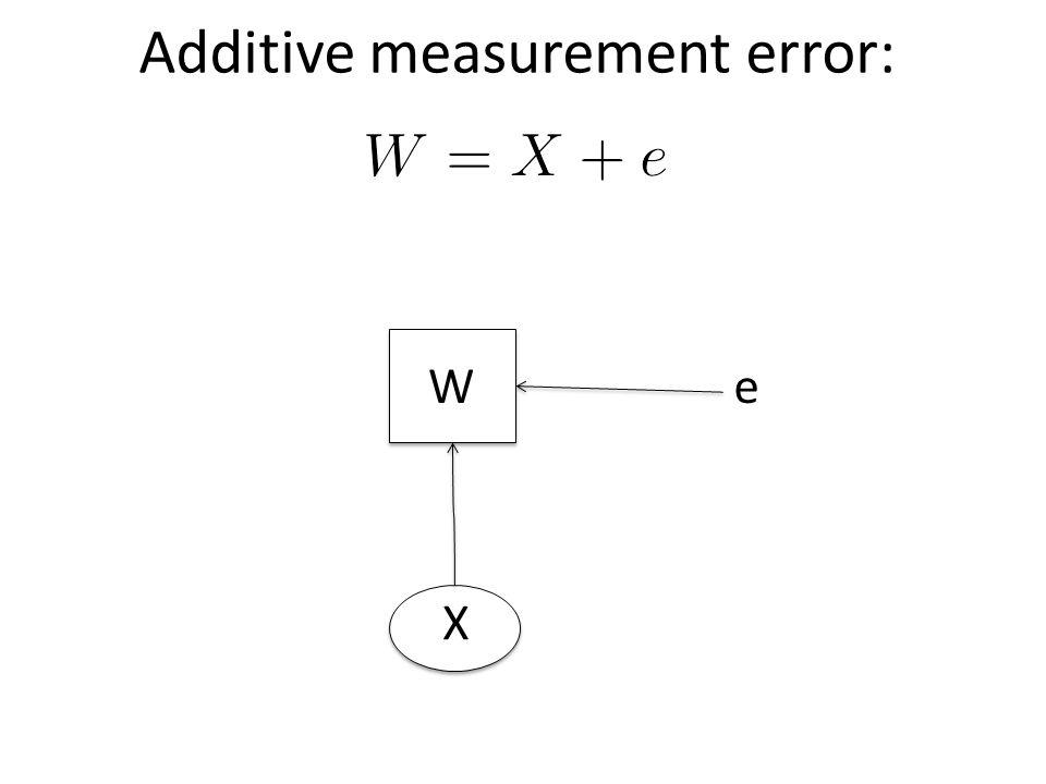 Additive measurement error: W X e